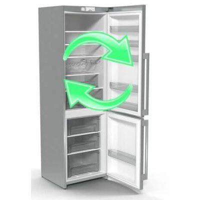 Beüzemelés Hűtőajtó Fordítással