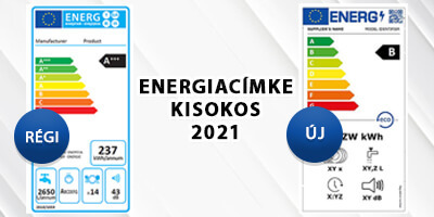 energia címke 2021